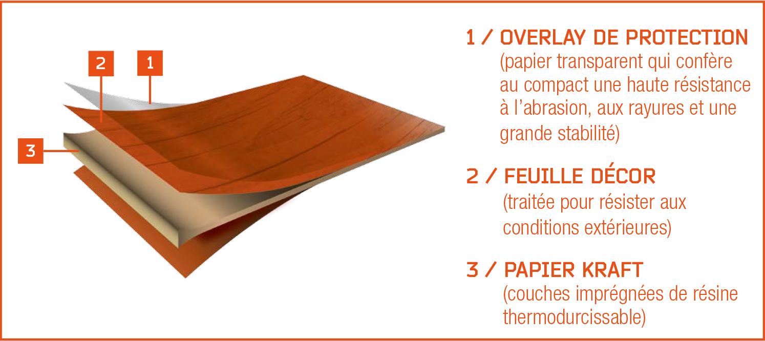 attirant stratifie compact exterieur 1 panneau stratifi hpl. Black Bedroom Furniture Sets. Home Design Ideas